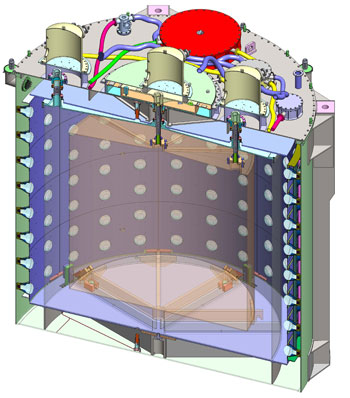 [Conceptual drawing of cylindrical detector]